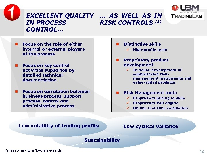 EXCELLENT QUALITY IN PROCESS CONTROL. . . n Focus on the role of either