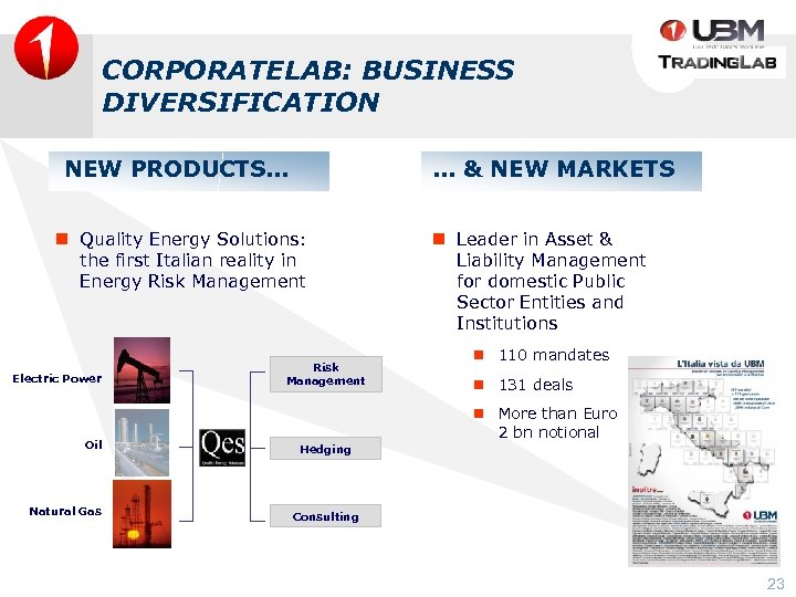 CORPORATELAB: BUSINESS DIVERSIFICATION NEW PRODUCTS. . . & NEW MARKETS n Quality Energy Solutions:
