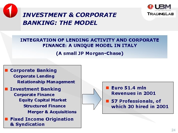 INVESTMENT & CORPORATE BANKING: THE MODEL INTEGRATION OF LENDING ACTIVITY AND CORPORATE FINANCE: A