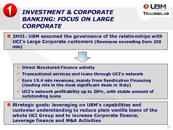 INVESTMENT & CORPORATE BANKING: FOCUS ON LARGE CORPORATE n 2 H 01: UBM assumed