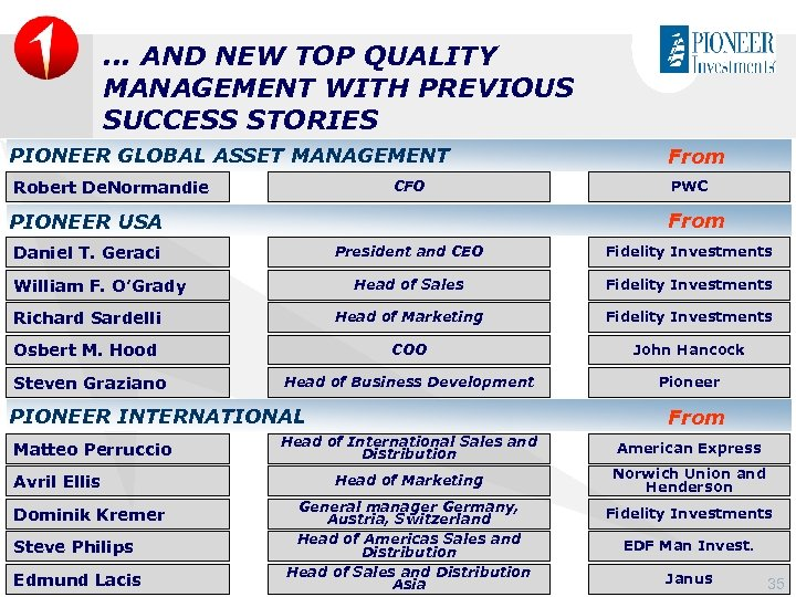 . . . AND NEW TOP QUALITY MANAGEMENT WITH PREVIOUS SUCCESS STORIES PIONEER GLOBAL