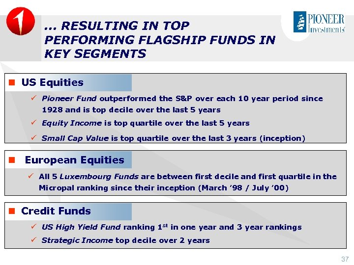 . . . RESULTING IN TOP PERFORMING FLAGSHIP FUNDS IN KEY SEGMENTS n US