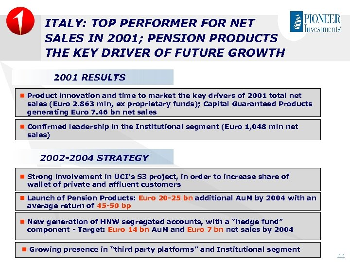 ITALY: TOP PERFORMER FOR NET SALES IN 2001; PENSION PRODUCTS THE KEY DRIVER OF