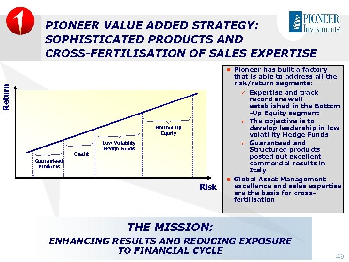 PIONEER VALUE ADDED STRATEGY: SOPHISTICATED PRODUCTS AND CROSS-FERTILISATION OF SALES EXPERTISE Return n Pioneer
