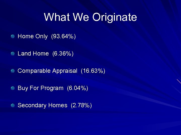 What We Originate Home Only (93. 64%) Land Home (6. 36%) Comparable Appraisal (16.