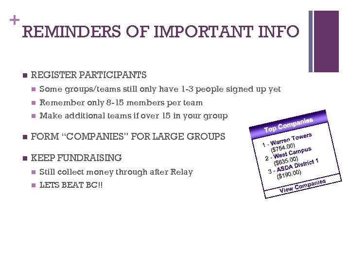 + REMINDERS OF IMPORTANT INFO n REGISTER PARTICIPANTS n Some groups/teams still only have