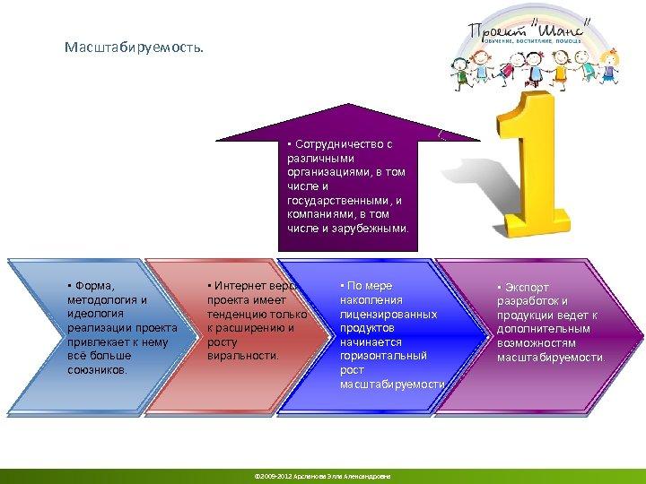 Масштабируемость. • Сотрудничество с различными организациями, в том числе и государственными, и компаниями, в