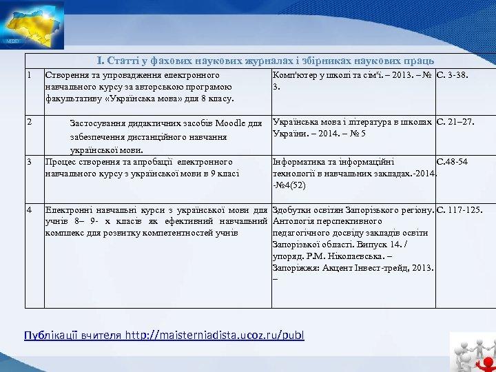 І. Статті у фахових наукових журналах і збірниках наукових праць 1 Створення та упровадження
