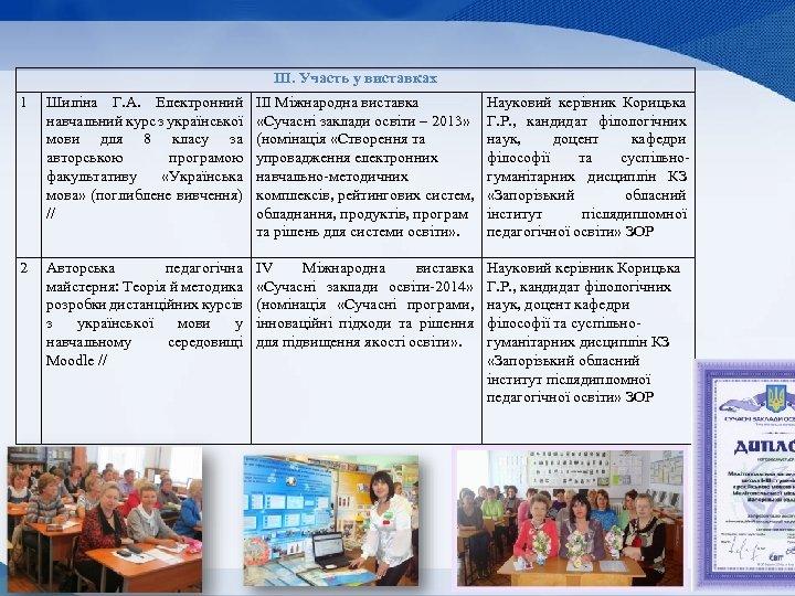 ІІІ. Участь у виставках 1 Шиліна Г. А. Електронний навчальний курс з української мови