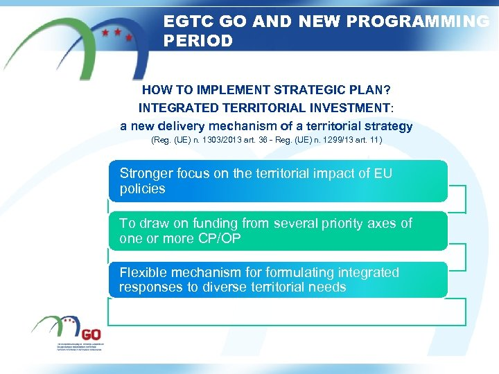 EGTC GO AND NEW PROGRAMMING PERIOD HOW TO IMPLEMENT STRATEGIC PLAN? INTEGRATED TERRITORIAL INVESTMENT: