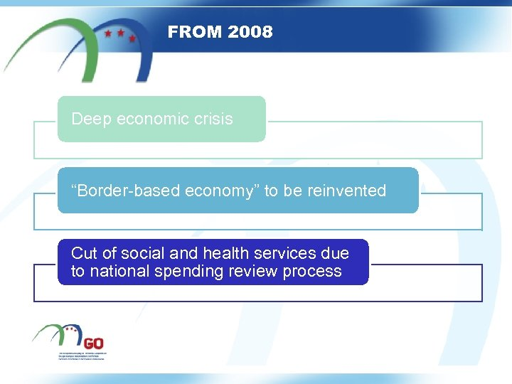 """FROM 2008 Deep economic crisis """"Border-based economy"""" to be reinvented Cut of social and"""