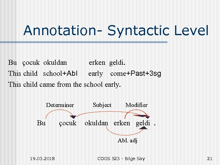 Annotation- Syntactic Level Bu çocuk okuldan erken geldi. This child school+Abl early come+Past+3 sg