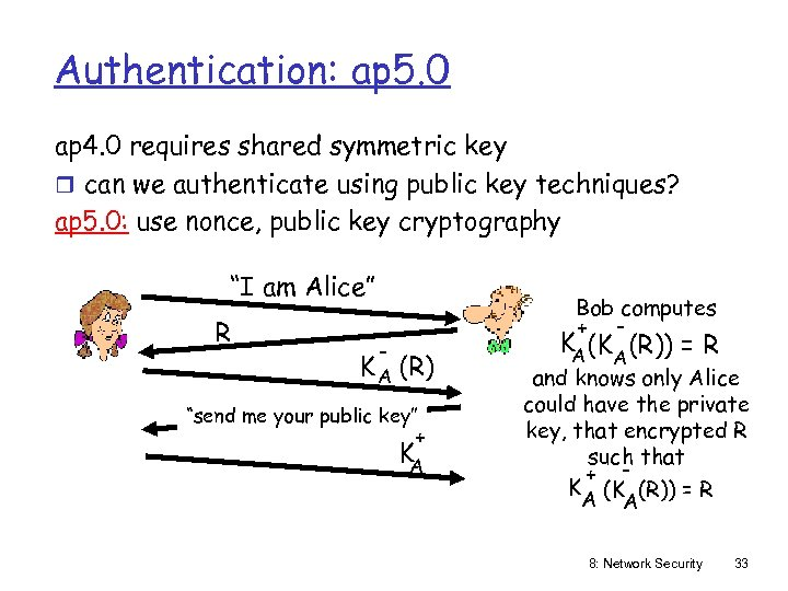 Authentication: ap 5. 0 ap 4. 0 requires shared symmetric key r can we