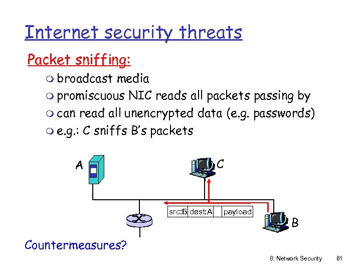 Internet security threats Packet sniffing: m broadcast media m promiscuous NIC reads all packets