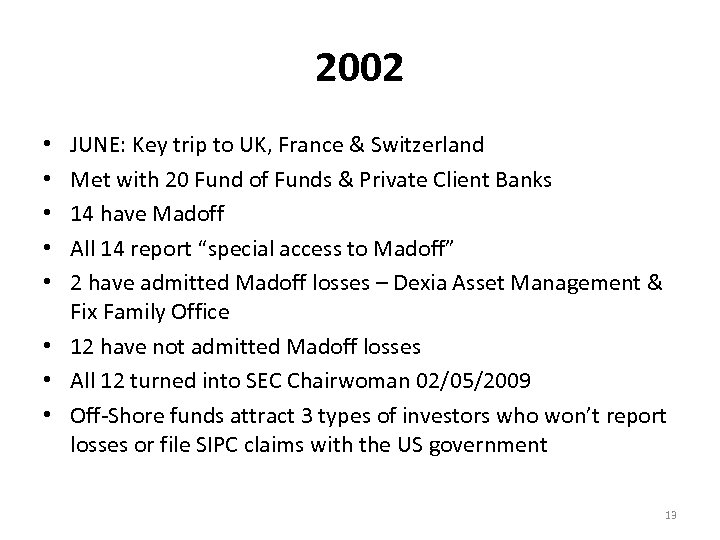 2002 JUNE: Key trip to UK, France & Switzerland Met with 20 Fund of