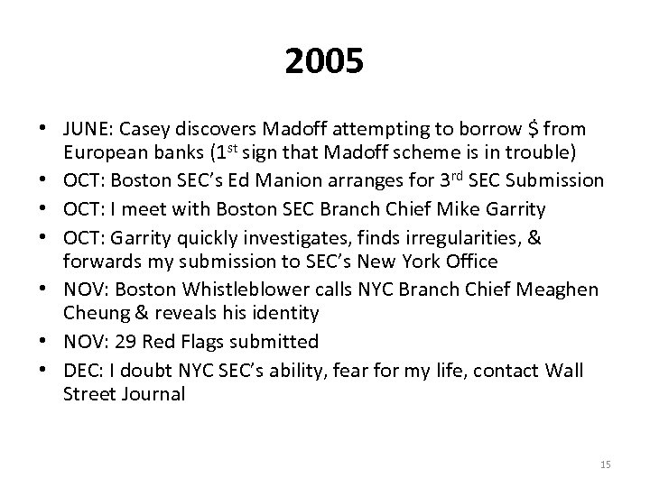 2005 • JUNE: Casey discovers Madoff attempting to borrow $ from European banks (1