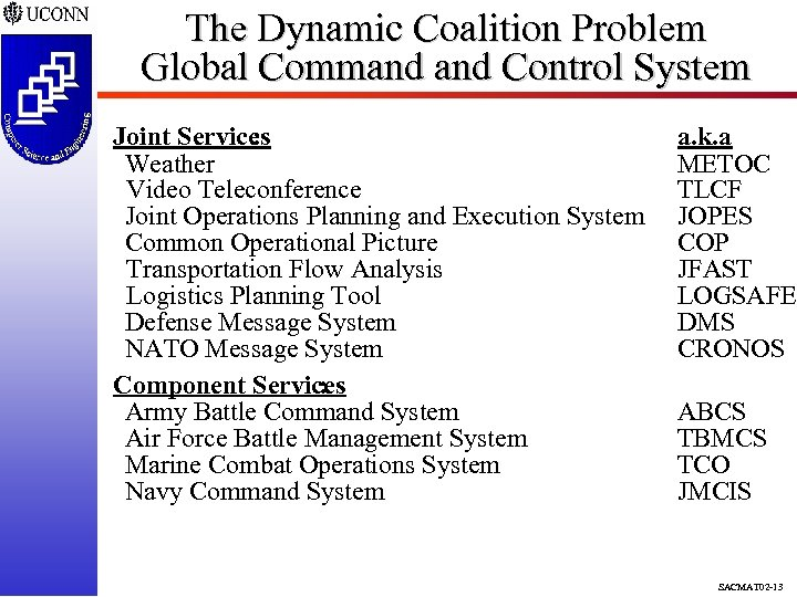 The Dynamic Coalition Problem Global Command Control System Joint Services : Weather Video Teleconference