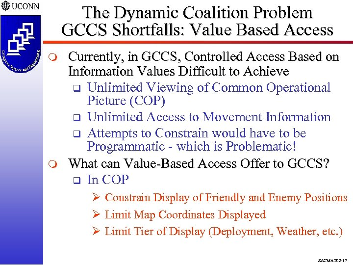 The Dynamic Coalition Problem GCCS Shortfalls: Value Based Access m m Currently, in GCCS,