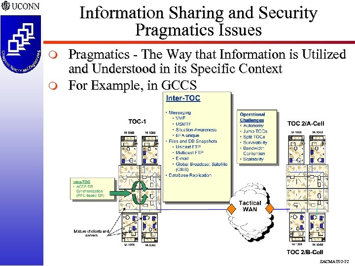 Information Sharing and Security Pragmatics Issues m m Pragmatics - The Way that Information