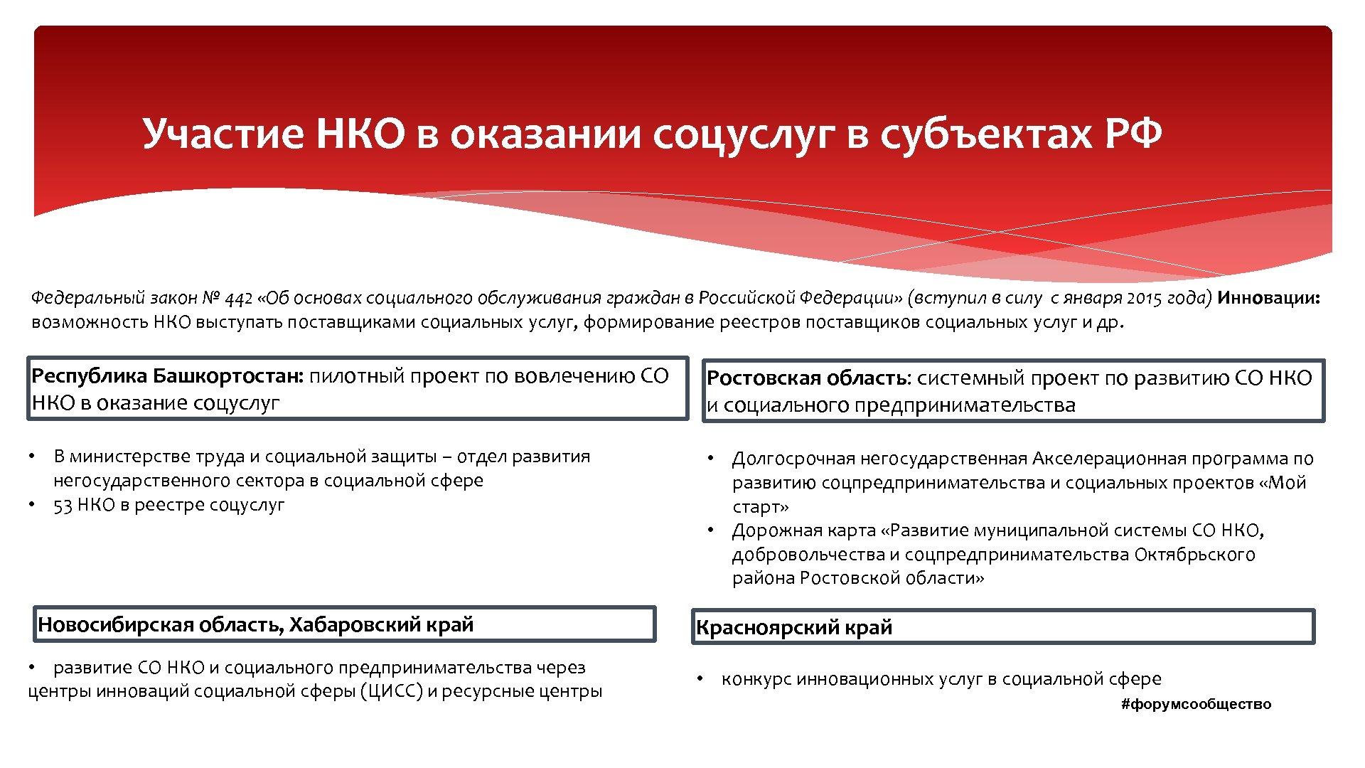 Участие НКО в оказании соцуслуг в субъектах РФ Федеральный закон № 442 «Об основах