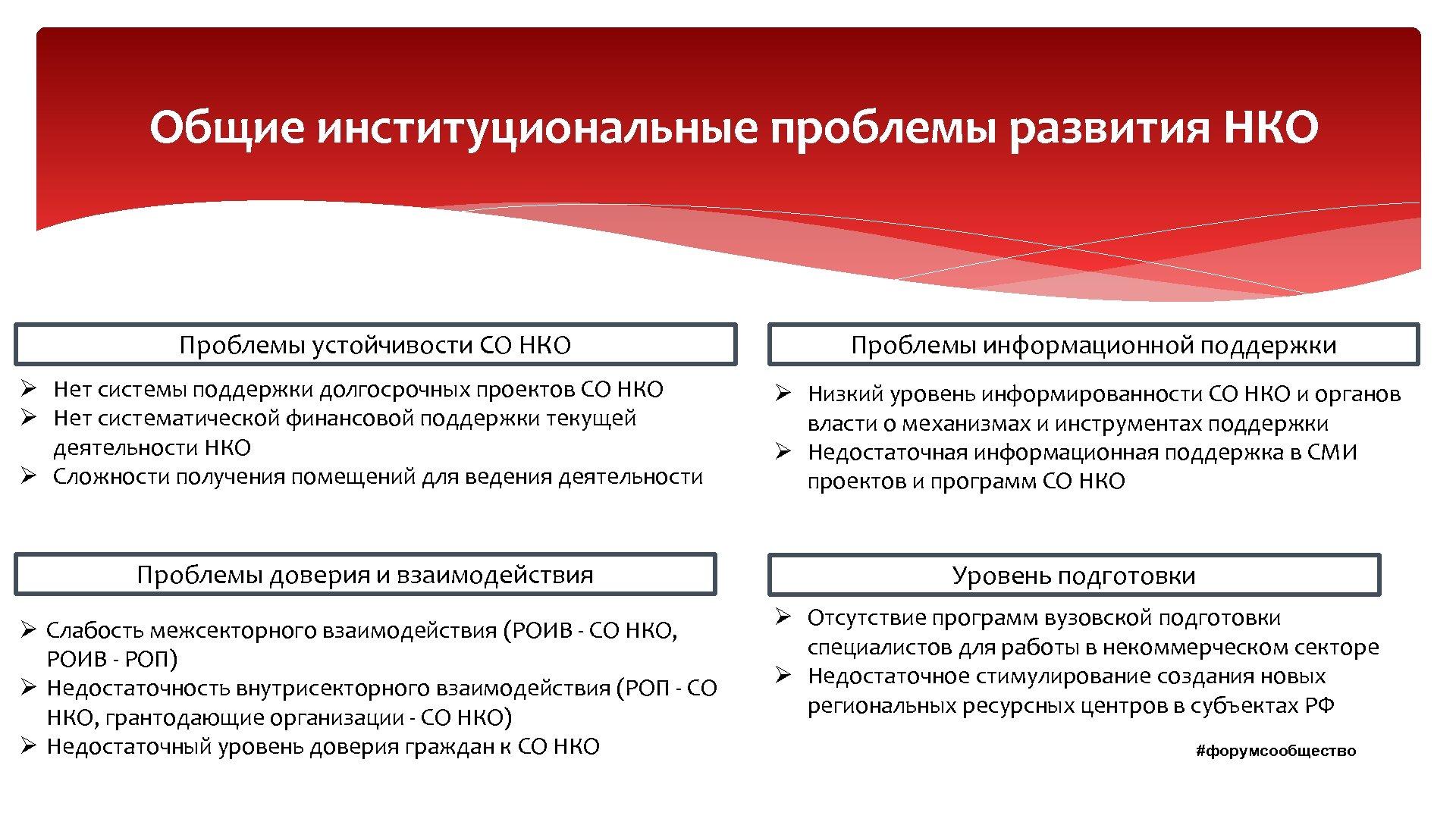 Общие институциональные проблемы развития НКО Проблемы устойчивости СО НКО Ø Нет системы поддержки долгосрочных