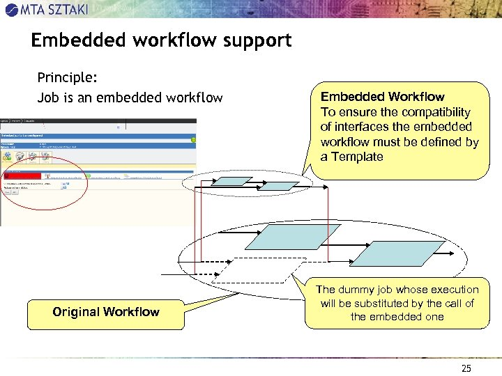 Embedded workflow support Principle: Job is an embedded workflow Original Workflow Embedded Workflow To