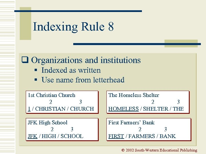 Indexing Rule 8 q Organizations and institutions § Indexed as written § Use name
