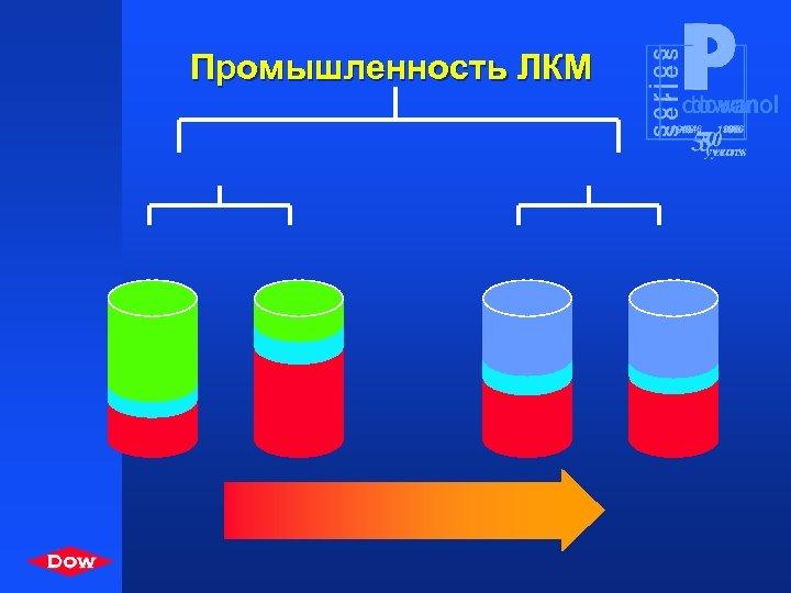 Промышленность ЛКМ