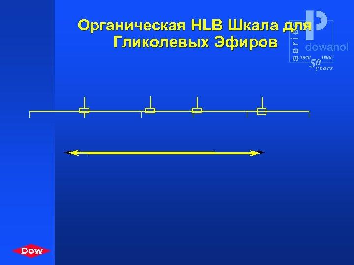 Органическая HLB Шкала для Гликолевых Эфиров