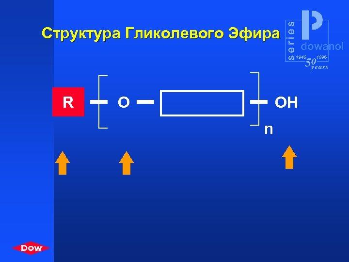 Структура Гликолевого Эфира R O OH n