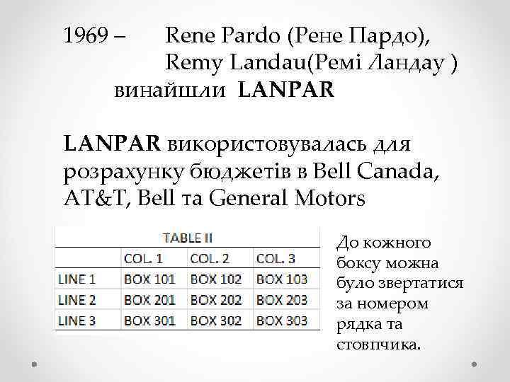 1969 – Rene Pardo (Рене Пардо), Remy Landau(Ремі Ландау ) винайшли LANPAR використовувалась для