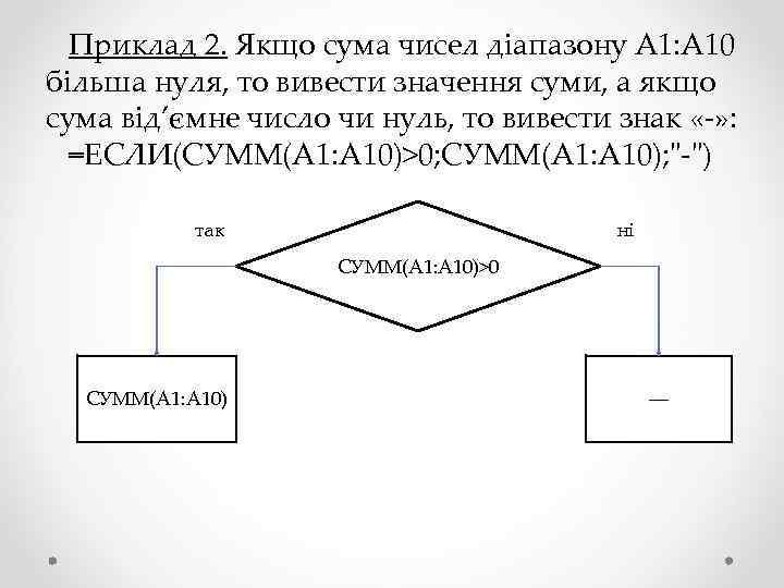 Приклад 2. Якщо сума чисел діапазону А 1: А 10 більша нуля, то вивести
