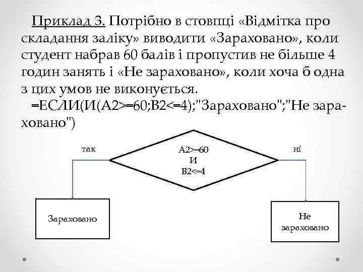 Приклад 3. Потрібно в стовпці «Відмітка про складання заліку» виводити «Зараховано» , коли студент