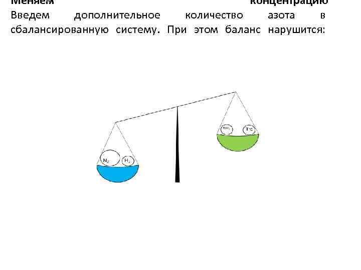Меняем концентрацию Введем дополнительное количество азота в сбалансированную систему. При этом баланс нарушится: