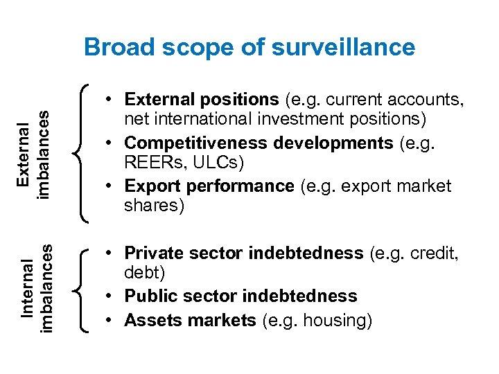 External imbalances • External positions (e. g. current accounts, net international investment positions) •