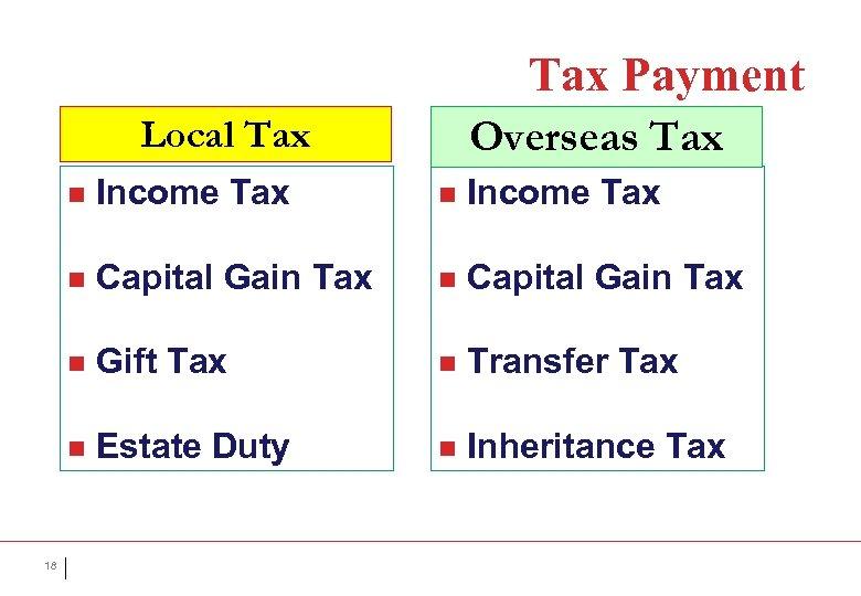 Tax Payment Local Tax Overseas Tax n n Income Tax n Capital Gain Tax