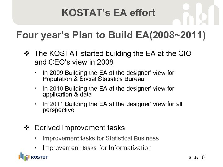 KOSTAT's EA effort Four year's Plan to Build EA(2008~2011) v The KOSTAT started building