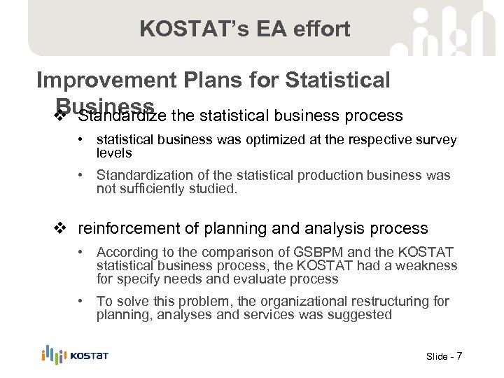 KOSTAT's EA effort Improvement Plans for Statistical Business v Standardize the statistical business process