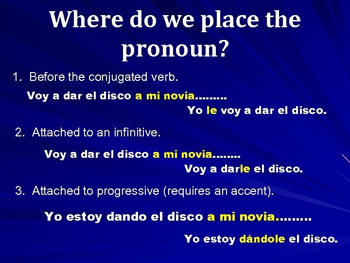 Where do we place the pronoun? 1. Before the conjugated verb. Voy a dar