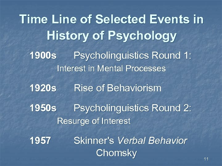 Time Line of Selected Events in History of Psychology 1900 s Psycholinguistics Round 1: