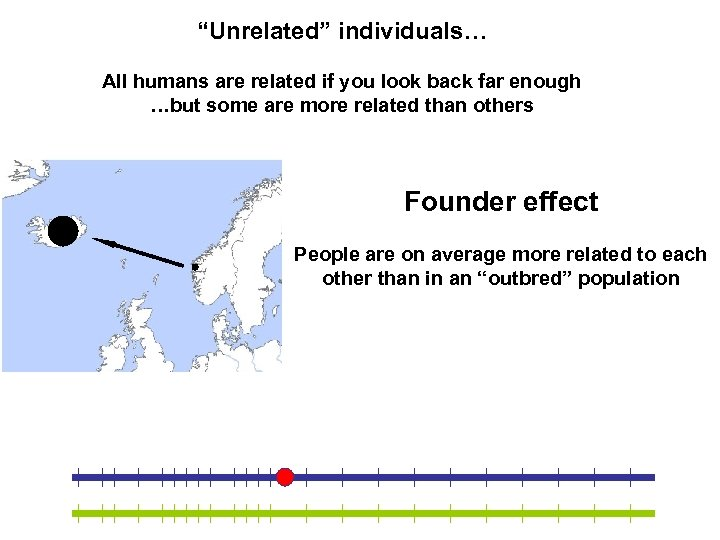 """""""Unrelated"""" individuals… All humans are related if you look back far enough …but some"""