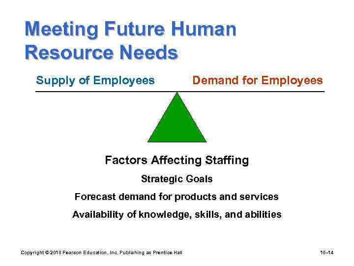 external factors affecting human resource management Subject: human resource management topic: article recruitment policy of an organization is affected by various factors external factors are concerned with the environmental changes that will take place in the external environment of the organization.