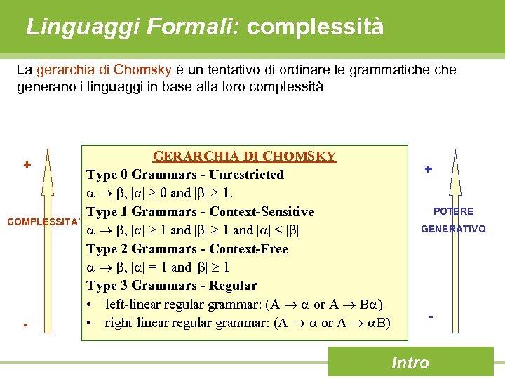 Linguaggi Formali: complessità La gerarchia di Chomsky è un tentativo di ordinare le grammatiche