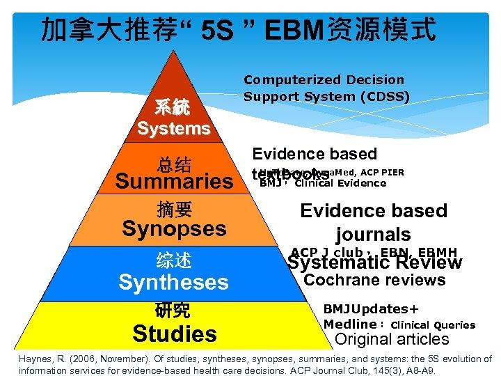 "加拿大推荐"" 5 S "" EBM资源模式 系統 Systems 总结 Summaries 摘要 Synopses 综述 Syntheses 研究"