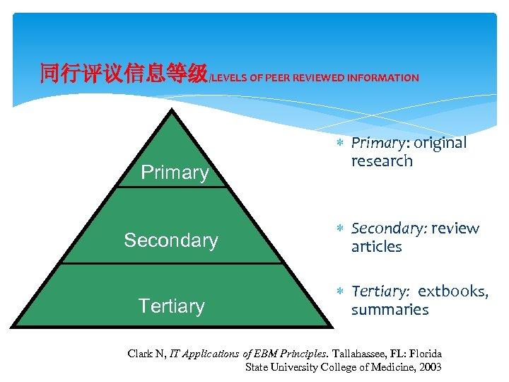 同行评议信息等级/LEVELS OF PEER REVIEWED INFORMATION Primary: original research Secondary: review articles Tertiary: extbooks, summaries
