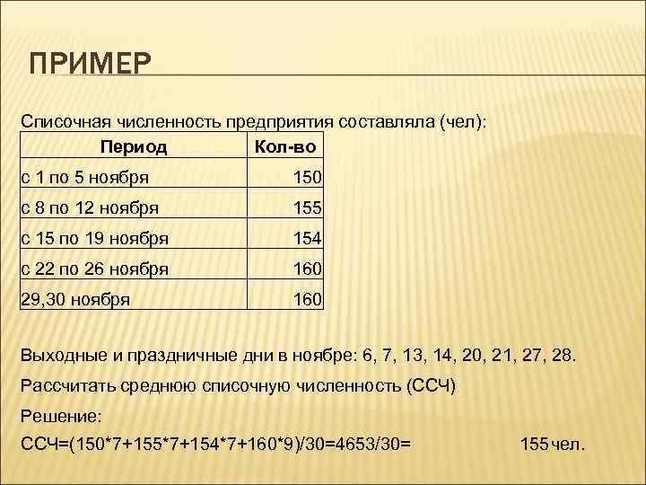 ПРИМЕР Списочная численность предприятия составляла (чел): Период Кол-во с 1 по 5 ноября 150
