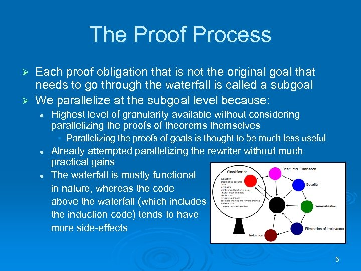 The Proof Process Each proof obligation that is not the original goal that needs