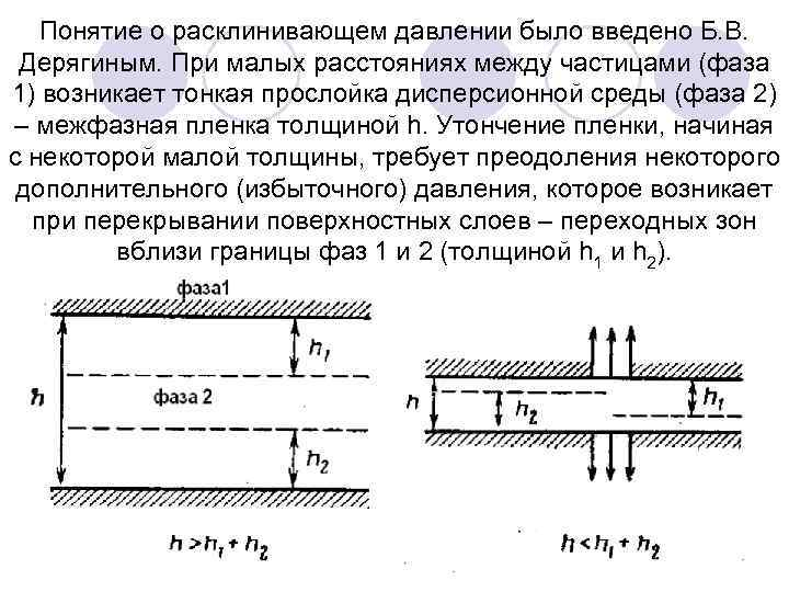 Понятие о расклинивающем давлении было введено Б. В. Дерягиным. При малых расстояниях между частицами