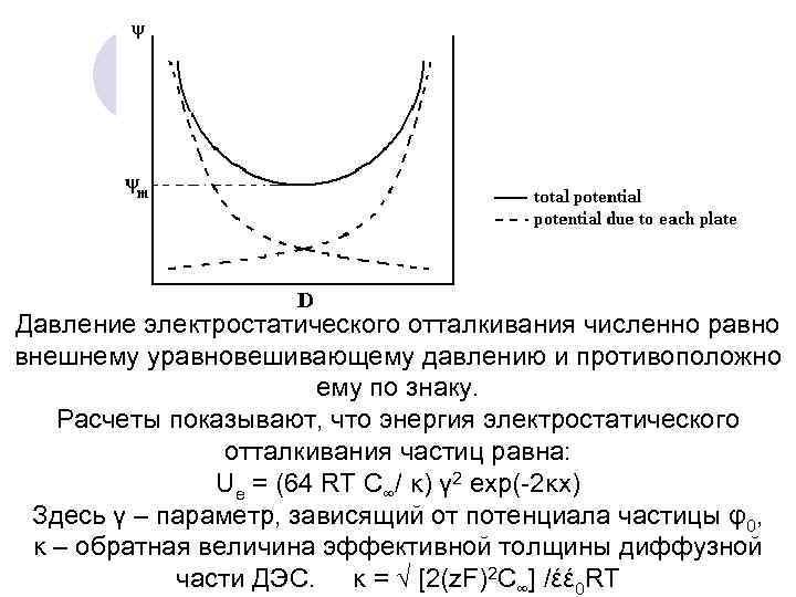 Давление электростатического отталкивания численно равно внешнему уравновешивающему давлению и противоположно ему по знаку. Расчеты