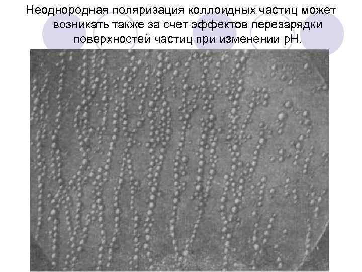 Неоднородная поляризация коллоидных частиц может возникать также за счет эффектов перезарядки поверхностей частиц при